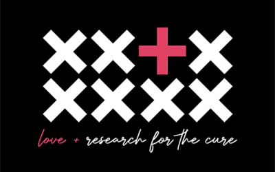 Why World Breast Cancer Research Day by Tim Dougan